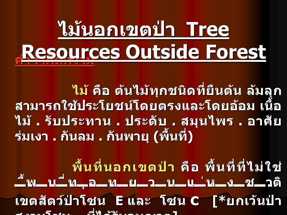 คุณสมบัติของไม้นอกเขตป่า ลำดับชื่อต้นไม้ การใช้ ประโยชน์ ลักษณะการขึ้นอยู่ตำแหน่งที่ตั้งกรรมสิทธิ์ของพื้นที่ การเข้าไปใช้ ประโยชน์ วนวัฒนวิธี 1 ไม้สัก 2 ลำไย 3 มะม่วง 4 มะขาม 5 ขนุน 6 มะพร้าว 7 กระท้อน 8 ไม้เต็ง 9 ไม้รัง 10 เหียง 11 ยูคา ยูคา