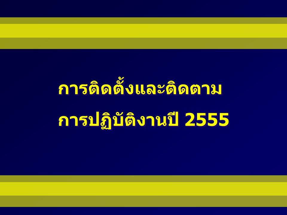 การติดตั้งและติดตาม การปฏิบัติงานปี 2555 การติดตั้งและติดตาม การปฏิบัติงานปี 2555