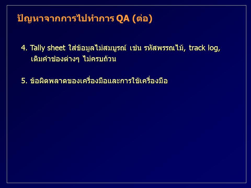 ปัญหาจากการไปทำการ QA (ต่อ) 4.