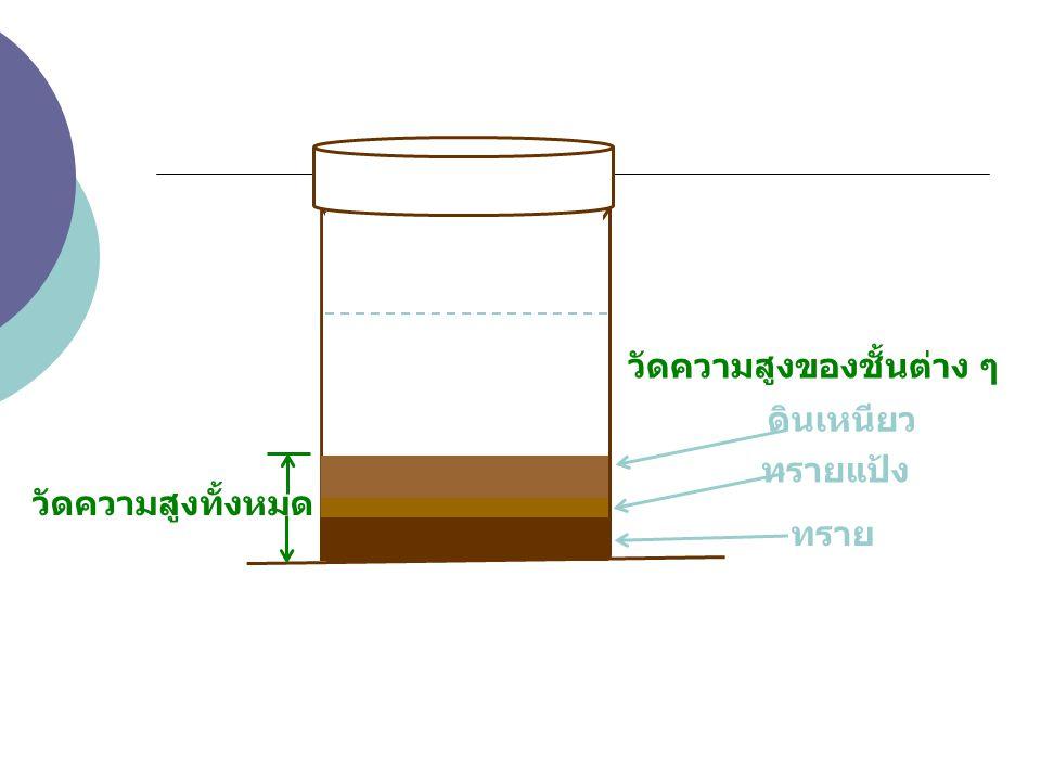 ดินตัวอย่าง ผึ่งให้แห้ง บด แล้วแยกกรวดและเศษซากพืชออก นำดินมาประมาณ 1 พลั่ว ใส่ลงในขวดเติมน้ำประมาณ 2/3 ของขวด เขย่า ทิ้งไว้ให้ตกตะกอน 1-2 วัน