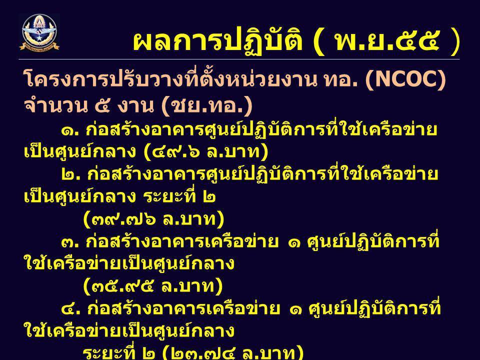 โครงการปรับวางที่ตั้งหน่วยงาน ทอ.(NCOC) จำนวน ๕ งาน ( ชย.