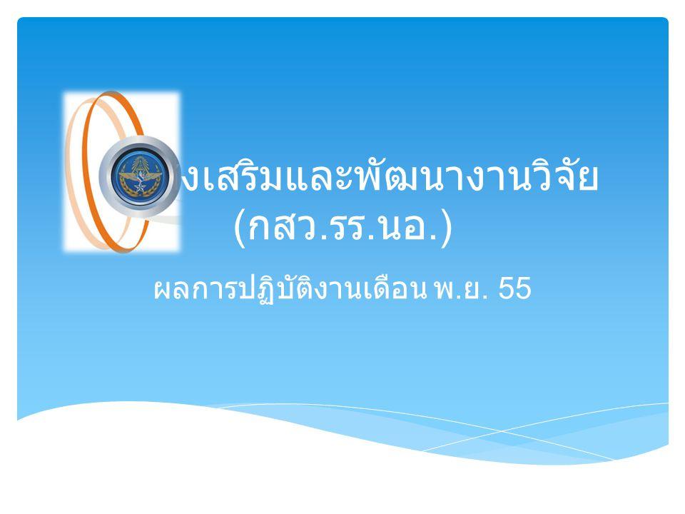กองส่งเสริมและพัฒนางานวิจัย ( กสว. รร. นอ.) ผลการปฏิบัติงานเดือน พ. ย. 55