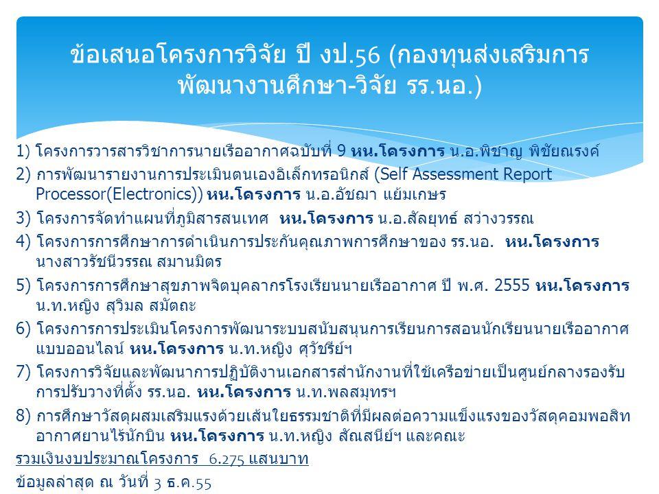 1 ) โครงการวารสารวิชาการนายเรืออากาศฉบับที่ 9 หน. โครงการ น. อ. พิชาญ พิชัยณรงค์ 2) การพัฒนารายงานการประเมินตนเองอิเล็กทรอนิกส์ (Self Assessment Repor
