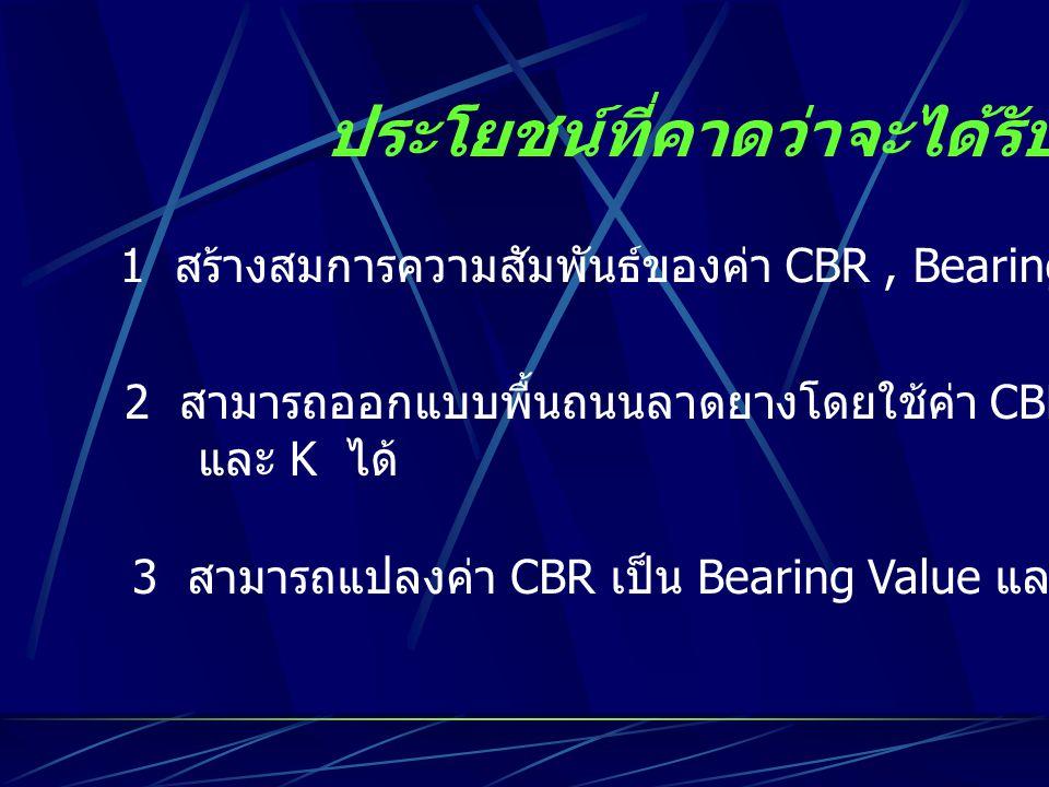 ประโยชน์ที่คาดว่าจะได้รับ 1 สร้างสมการความสัมพันธ์ของค่า CBR, Bearing Value และ K 2 สามารถออกแบบพื้นถนนลาดยางโดยใช้ค่า CBR, Bearing Value และ K ได้ 3 สามารถแปลงค่า CBR เป็น Bearing Value และค่า K ได้