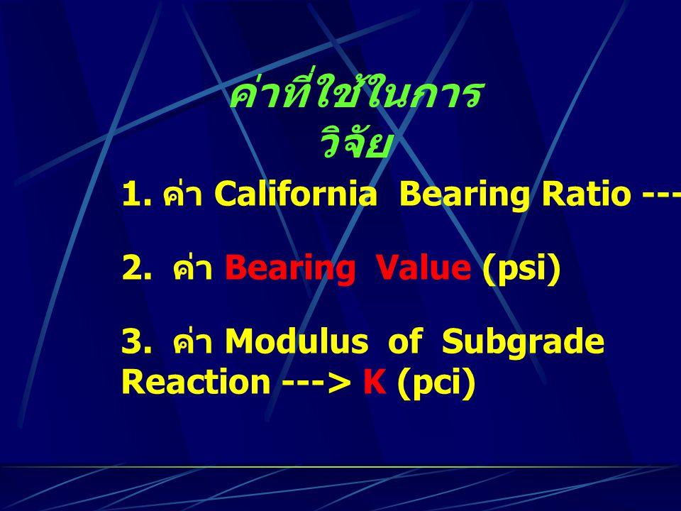 ค่าที่ใช้ในการ วิจัย 3.ค่า Modulus of Subgrade Reaction ---> K (pci) 2.