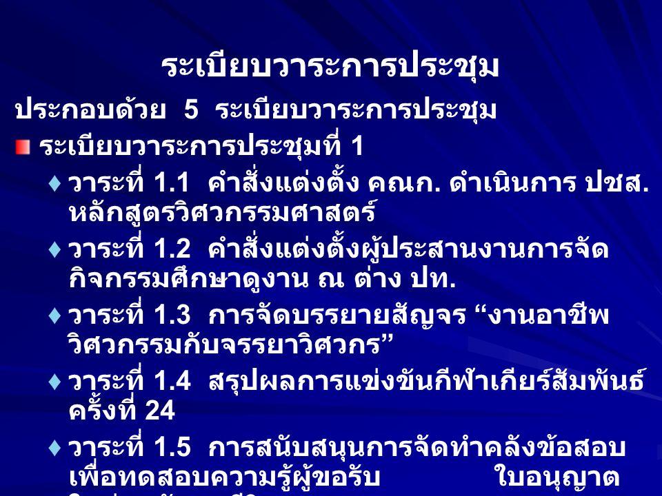ระเบียบวาระการประชุม ระเบียบวาระการประชุมที่ 2 ♦ ♦ วาระที่ 2.1 การรับรองรายงานการประชุมสภา คณบดีคณะวิศวกรรมศาสตร์ แห่ง ประเทศไทย สมัยที่ 28 ครั้งที่ 1/2548 ระเบียบวาระการประชุมที่ 3 ♦ ♦ วาระที่ 3.1 พิจารณาแผนการดำเนินการจัดทำ แหล่งข้อมูลเครือข่าย คอมพิวเตอร์ Server กลางของสภาคณบดีคณะ วิศวกรรมศาสตร์ แห่งประเทศไทย สมัยที่ 28 ♦ ♦ วาระที่ 3.2 พิจารณาแผนการจัดการศึกษาดูงาน ณ ต่างประเทศ