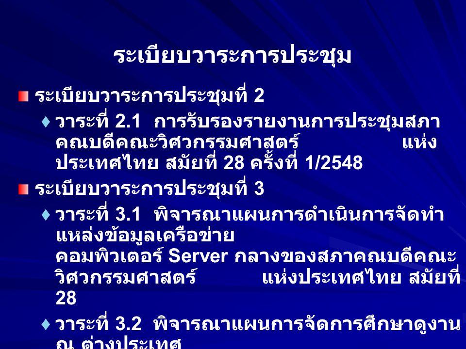 ระเบียบวาระการประชุม ระเบียบวาระการประชุมที่ 4 ♦ ♦ วาระที่ 4.1 การเตรียมการจัดสัมมนาวิศวศึกษา ในการประชุมใหญ่สามัญ ประจำปีสภาคณบดีคณะวิศวกรรมศาสตร์แห่ง ประเทศไทย สมัยที่ 28 ♦ ♦ วาระที่ 4.2 ขอความเห็นชอบการเข้าร่วมเป็น สมาชิก IFEES ♦ ♦ วาระที่ 4.3 พิจารณานำเสนอโครงการเพื่อ พัฒนาขีดความสามารถในการ แข่งขันตามยุทธศาสตร์ของประเทศไทย ระเบียบวาระการประชุมที่ 5 เรื่องอื่น ๆ ( ถ้ามี )