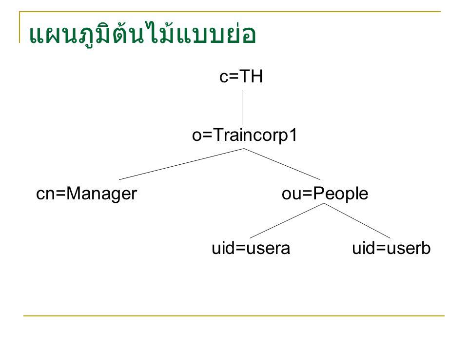 รายละเอียดบัญชีผู้ใช้ uid=usera,ou=People,o=Traincorp1,c=TH ค่าที่สำคัญ  uid - ชื่อบัญชี  userPassword - รหัสผ่าน  cn - ชื่อเต็ม  givenName - ชื่อในสมุดที่อยู่  sn - นามสกุลในสมุดที่อยู่  mail - เมลหลัก  gecos - รายละเอียด ( ชื่อเต็ม ห้อง เบอร์โทรศัพท์ )  telephoneNumber - เบอร์โทรศัพท์  roomNumber - ห้อง