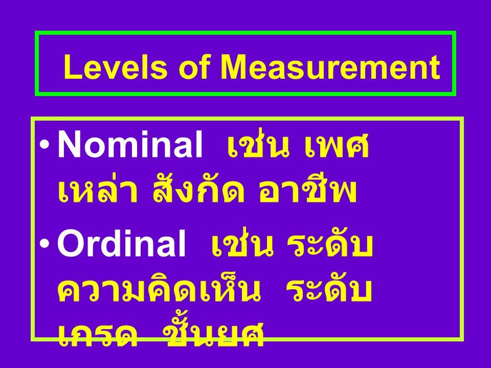 ประเภทของข้อมูล และ ระดับของการวัด (Type of Data & Levels of Measurement) 1.