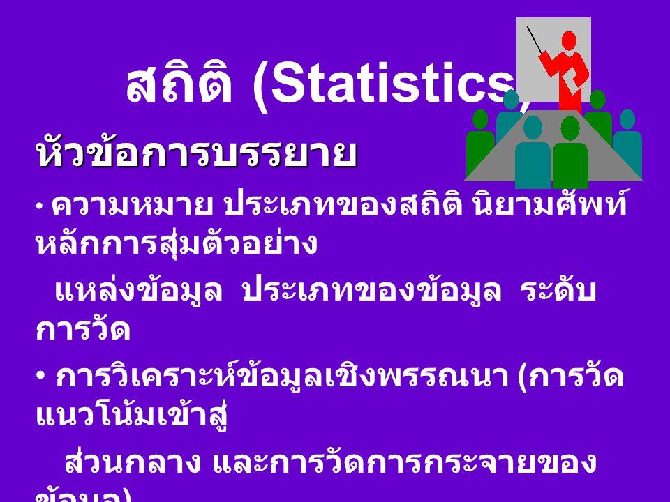 สถิติ (Statistics) หัวข้อการบรรยาย ความหมาย ประเภทของสถิติ นิยามศัพท์ หลักการสุ่มตัวอย่าง แหล่งข้อมูล ประเภทของข้อมูล ระดับ การวัด การวิเคราะห์ข้อมูลเชิงพรรณนา ( การวัด แนวโน้มเข้าสู่ ส่วนกลาง และการวัดการกระจายของ ข้อมูล ) ตัวอย่างการใช้โปรแกรมสำเร็จรูปทาง สถิติ