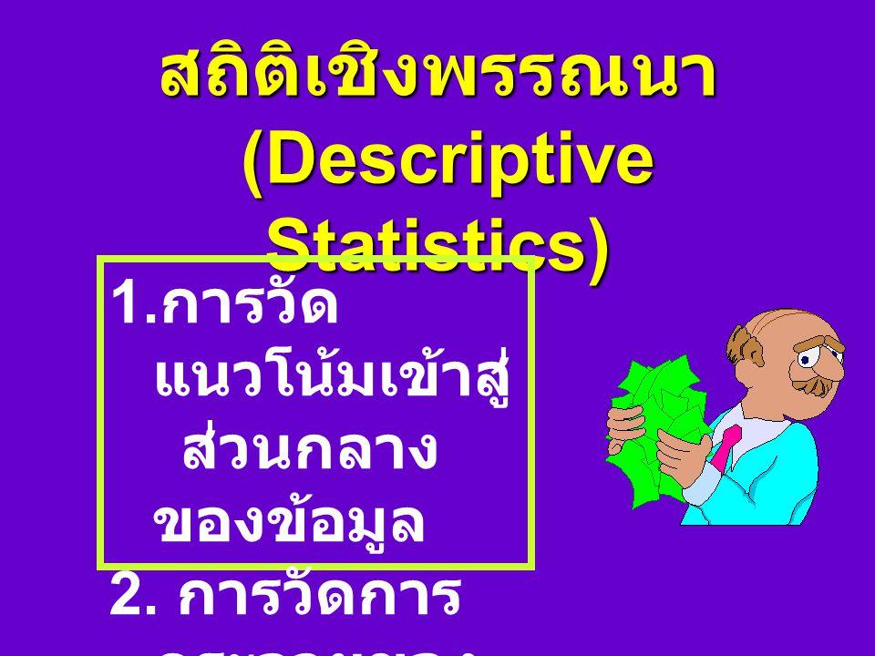 การวิเคราะห์ ข้อมูล การวิเคราะห์ ข้อมูล Data Analysis