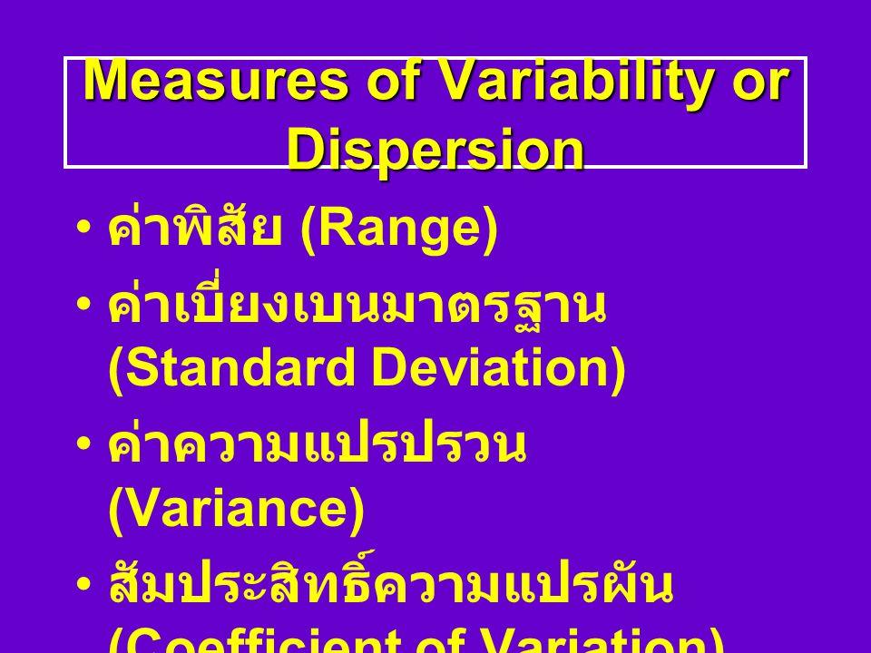 Measures of Central Tendency การเลือกใช้ ความสัมพันธ์ระหว่าง Mean, median, Mode