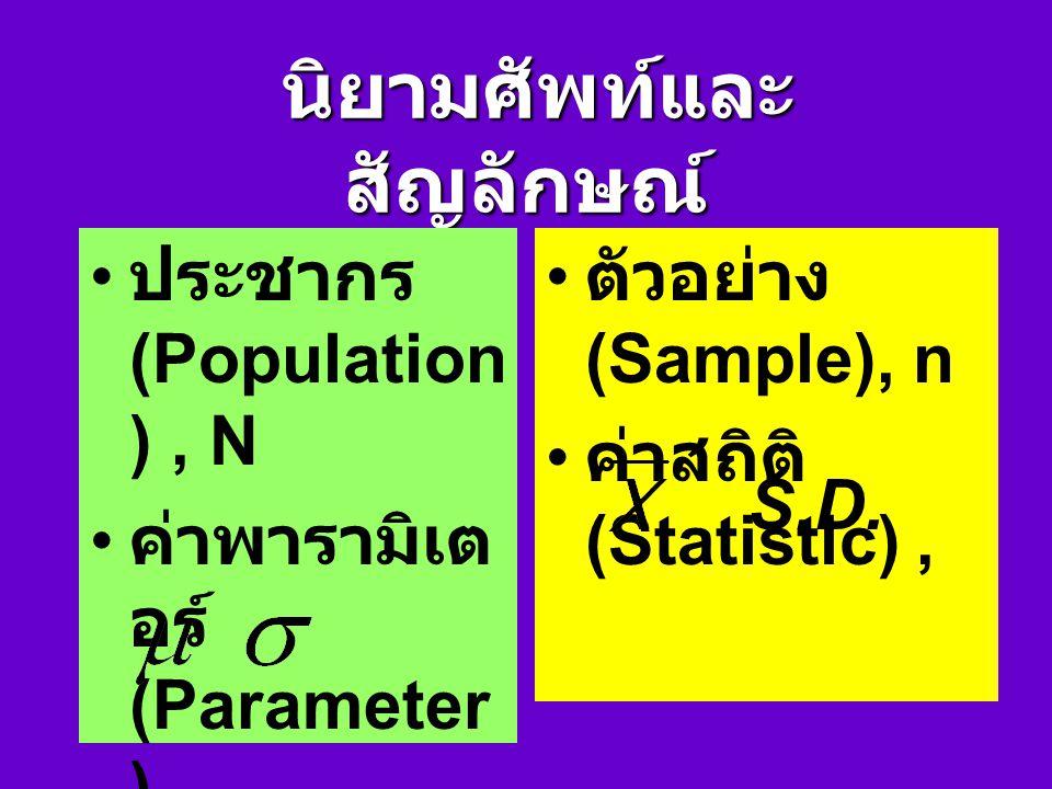 จำนวนประชากรและจำนวนตัวอย่างตาม วิธีของ R.V.Krejcie & D.W.Morgan