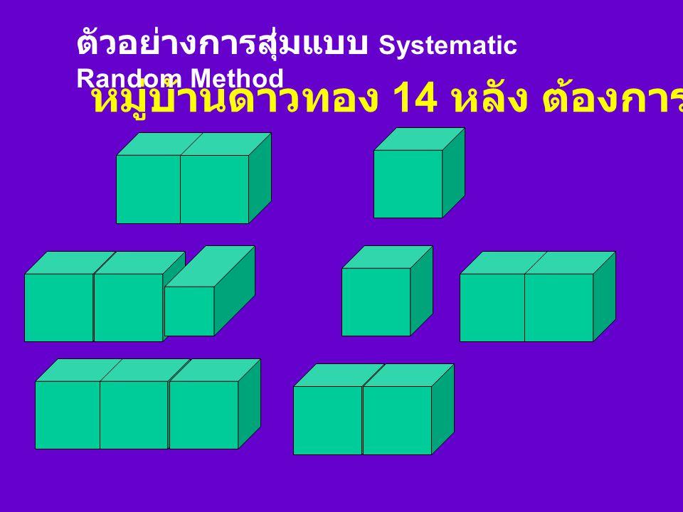 หมู่บ้านดาวทอง 14 หลัง ต้องการตัวอย่าง 5 หลัง ตัวอย่างการสุ่มแบบ Systematic Random Method