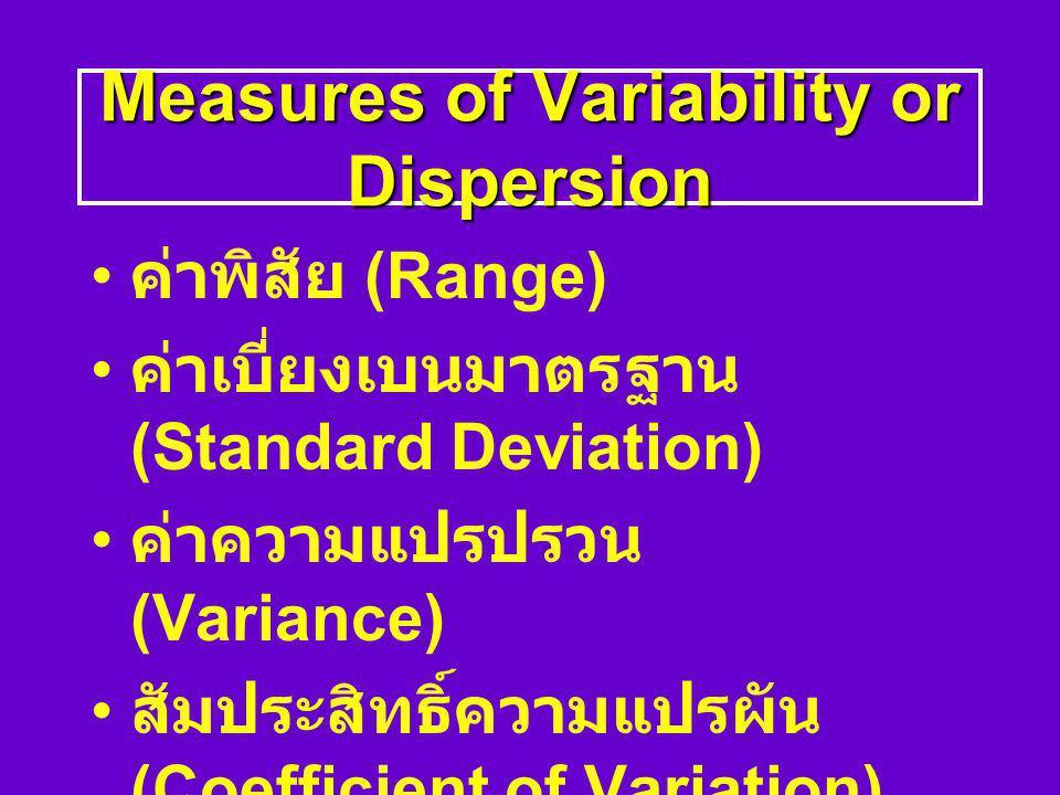 การ เลือกใช้ ความสัมพันธ์ระหว่าง Mean, Median, Mode Measures of Central Tendency