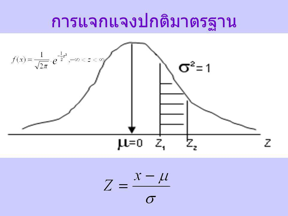 P(a<x<b ) =