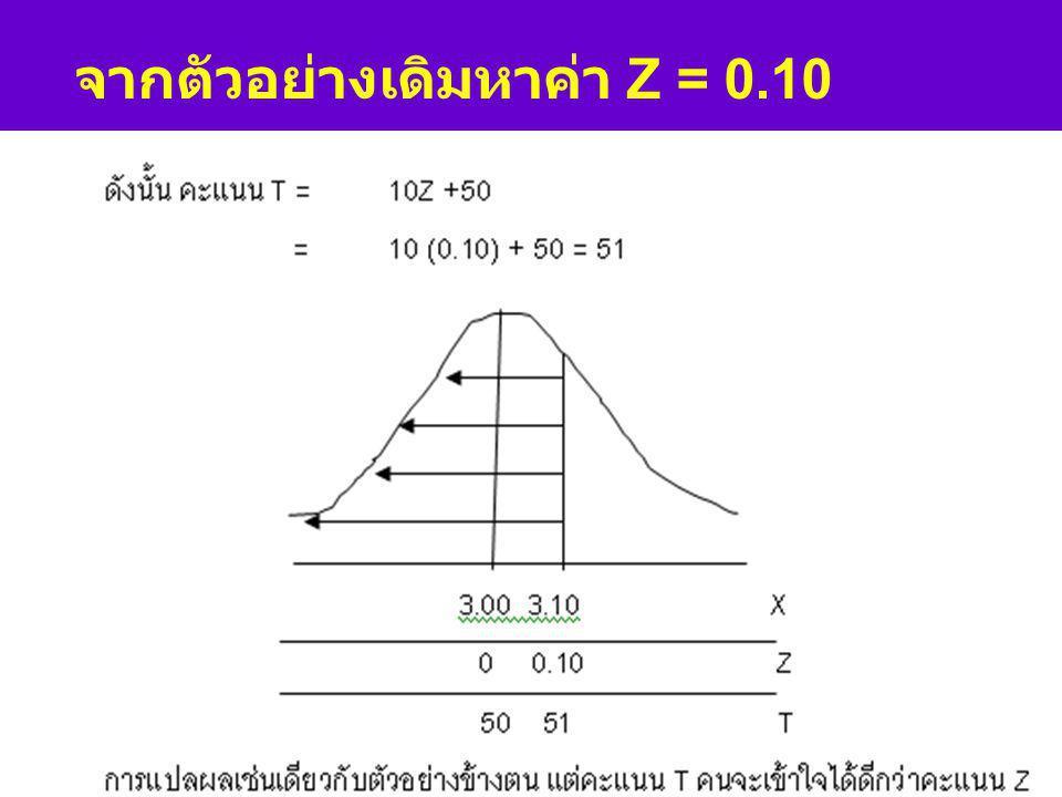 T – score 1. Linear T – score ใช้สำหรับ ข้อมูลที่มีการแจกแจง แบบโค้งปกติ หรือใกล้เคียง สูตร T = 10Z + 50 มีค่าเฉลี่ย = 50 ค่า เบี่ยงเบนมาตรฐาน = 10 ตั