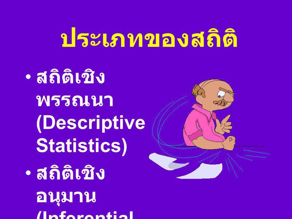 ความหมายของ สถิติ 1. ตัวเลข 2. ศาสตร์ ( เก็บรวบรวมข้อมูล, จัดระเบียบ, นำเสนอข้อมูล, วิเคราะห์ข้อมูล, แปลผลข้อมูล ) Statistics : The science of collect