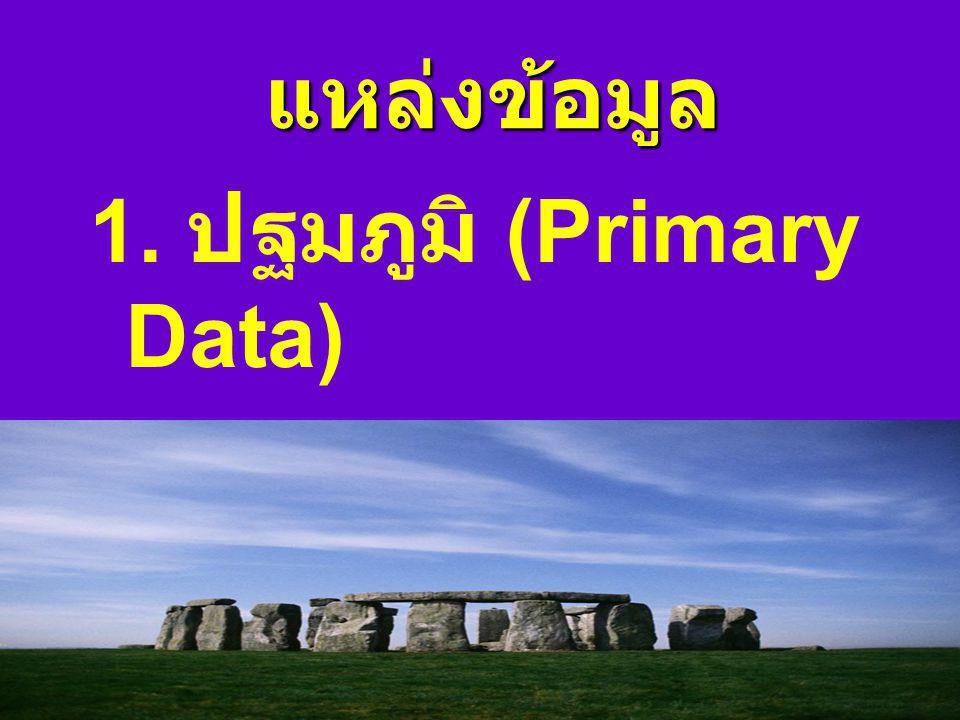 นิยามศัพท์และ สัญลักษณ์ นิยามศัพท์และ สัญลักษณ์ ประชากร (Population ), N ค่าพารามิเต อร์ (Parameter ), ตัวอย่าง (Sample), n ค่าสถิติ (Statistic), S.D.