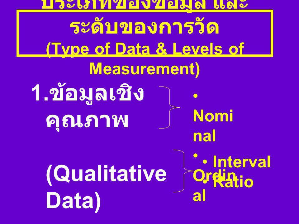 แหล่งข้อมูล แหล่งข้อมูล 1. ปฐมภูมิ (Primary Data) 2. ทุติยภูมิ (Secondary Data)