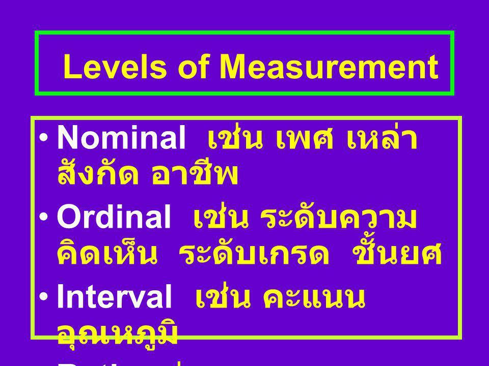 ประเภทของข้อมูล และ ระดับของการวัด (Type of Data & Levels of Measurement) 1. ข้อมูลเชิง คุณภาพ (Qualitative Data) 2. ข้อมูลเชิง ปริมาณ (Quantitati ve