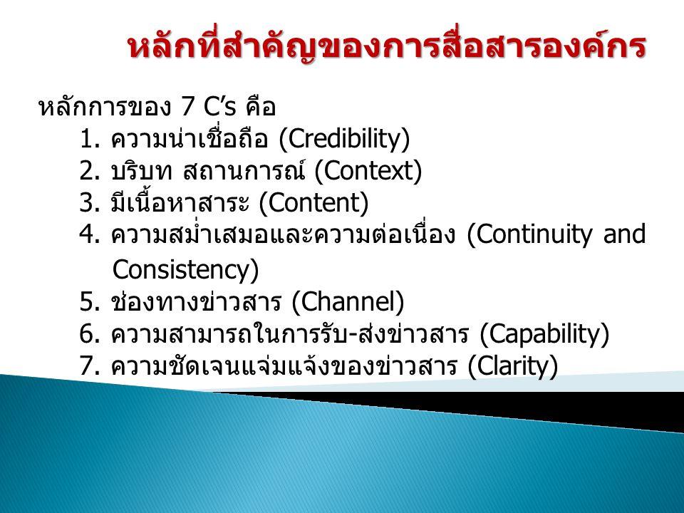 หลักการของ 7 C's คือ 1. ความน่าเชื่อถือ (Credibility) 2. บริบท สถานการณ์ (Context) 3. มีเนื้อหาสาระ (Content) 4. ความสม่ำเสมอและความต่อเนื่อง (Continu