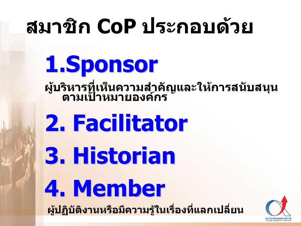 1.Sponsor ผู้บริหารที่เห็นความสำคัญและให้การสนับสนุน ตามเป้าหมายองค์กร 2. Facilitator 3. Historian 4. Member ผู้ปฏิบัติงานหรือมีความรู้ในเรื่องที่แลกเ