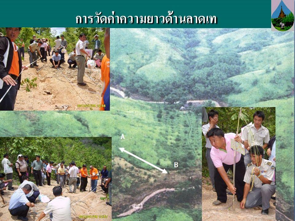 โปรแกรมประเมินค่าเสียหาย ทางสิ่งแวดล้อมบางประการ หลังการทำลายป่าไม้ สำเริง ปานอุทัย ส่วนวิจัยต้นน้ำ สำนักอนุรักษ์และ จัดการต้นน้ำ
