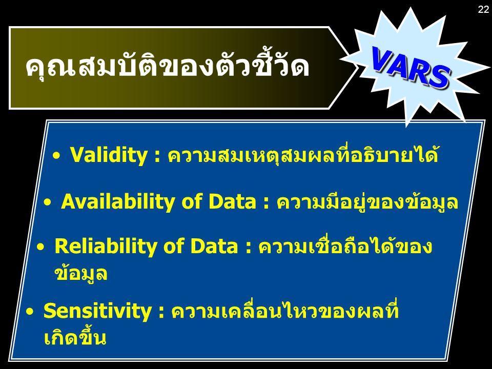 22 คุณสมบัติของตัวชี้วัด Validity : ความสมเหตุสมผลที่อธิบายได้ VARSVARS Sensitivity : ความเคลื่อนไหวของผลที่ เกิดขึ้น Availability of Data : ความมีอยู่ของข้อมูล Reliability of Data : ความเชื่อถือได้ของ ข้อมูล