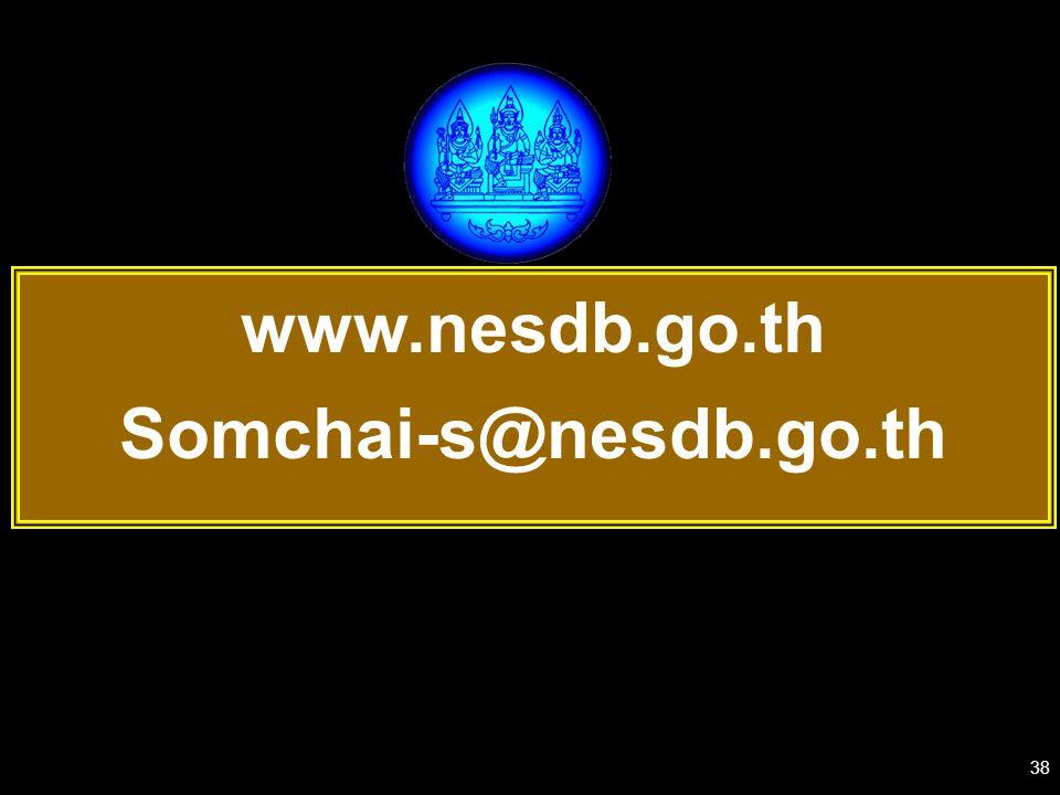 38 www.nesdb.go.th Somchai-s@nesdb.go.th