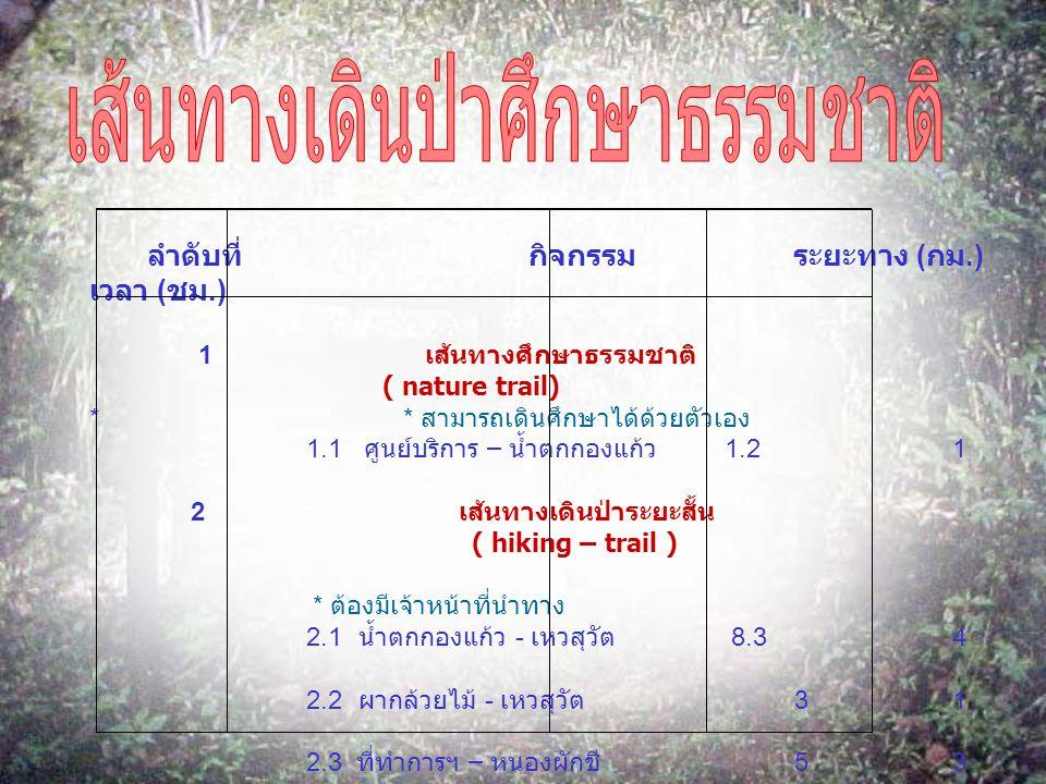 ลำดับที่ กิจกรรม ระยะทาง ( กม.) เวลา ( ชม.) 1 เส้นทางศึกษาธรรมชาติ ( nature trail) * * สามารถเดินศึกษาได้ด้วยตัวเอง 1.1 ศูนย์บริการ – น้ำตกกองแก้ว 1.2