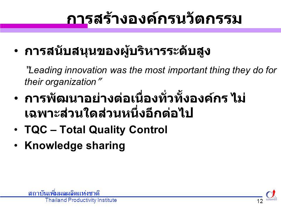 "Thailand Productivity Institute สถาบันเพิ่มผลผลิตแห่งชาติ 12 การสนับสนุนของผู้บริหารระดับสูง ""Leading innovation was the most important thing they do"