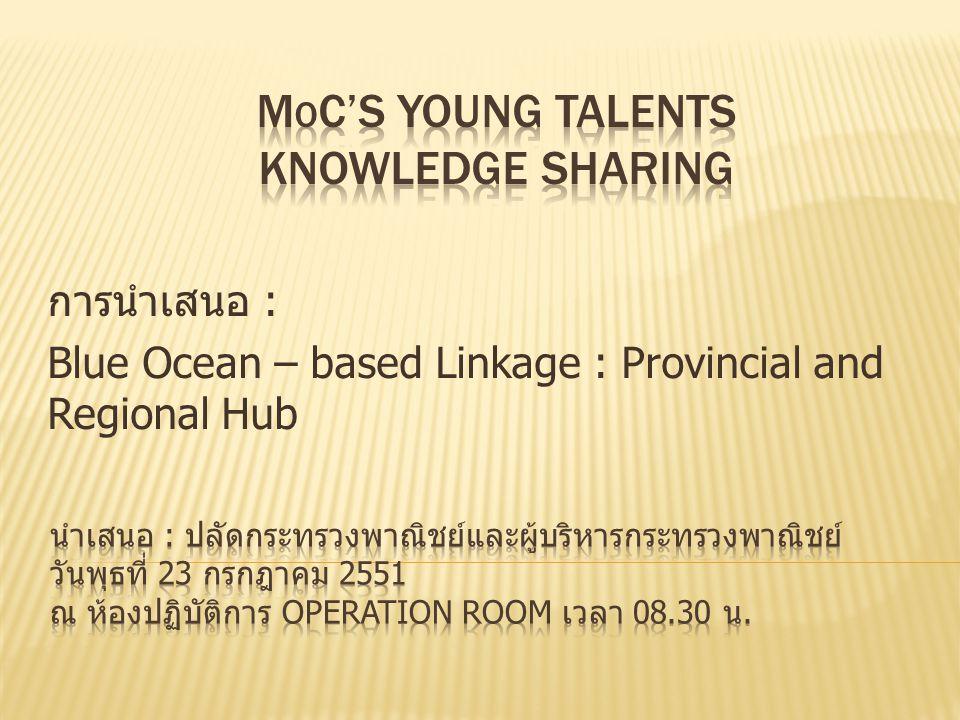 1.สถานการณ์และประเด็นปัญหา 2. Thailand's Blue Ocean Strategy 3.