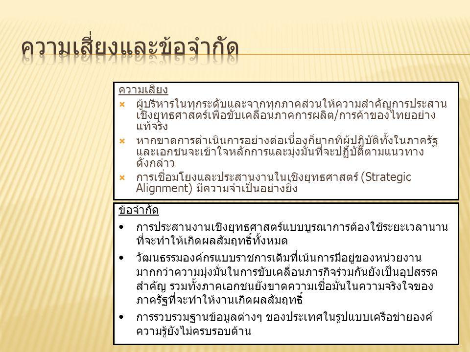 ความเสี่ยง  ผู้บริหารในทุกระดับและจากทุกภาคส่วนให้ความสำคัญการประสาน เชิงยุทธศาสตร์เพื่อขับเคลื่อนภาคการผลิต/การค้าของไทยอย่าง แท้จริง  หากขาดการดำเ