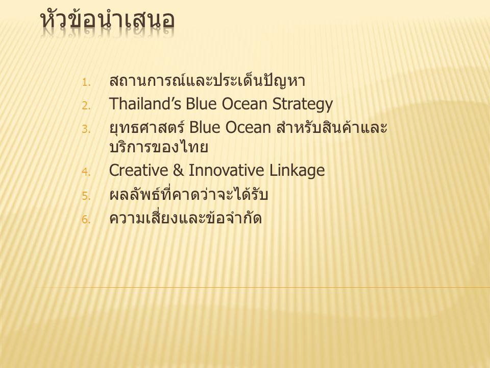 1. สถานการณ์และประเด็นปัญหา 2. Thailand's Blue Ocean Strategy 3. ยุทธศาสตร์ Blue Ocean สำหรับสินค้าและ บริการของไทย 4. Creative & Innovative Linkage 5