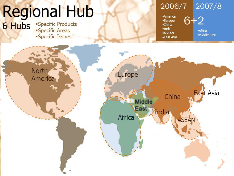 China Hub : Closest Strategic Partnership European Hub : Create New Value North America Hub : Create New Opportunities ASEAN Hub : The Stepping Stone to the World East Asia Hub : Trade & Investment Expansion India Hub : Opportunity Knocks Africa Hub : Destination for More Opportunities Middle East Hub : Service Opportunities Market ศักยภาพของ 18 กลุ่มจังหวัด8 กลุ่มภูมิภาคการค้า Thailand's Blue Ocean Strategy ค้นหาตลาดใหม่ที่มีได้รับการศึกษา /วิจัย แล้วว่าน่าจะเป็นตลาดที่สินค้า หรือบริการของไทยมีโอกาสเป็น ผู้มีส่วนแบ่งทางการตลาดในอันดับต้นๆ การผลักดันด้านการผลิตโดยใช้อุปสงค์ ของประเทศคู่ค้าเป็นปัจจัยชี้นำการผลิต การเชื่อมโยงยุทธศาสตร์ระดับภูมิภาคทั่วโลก-กระทรวง (ส่วนกลาง)-ระดับภูมิภาคในประเทศ