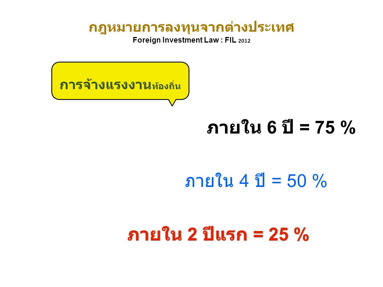 กฎหมายการลงทุนจากต่างประเทศ Foreign Investment Law : FIL 2012 ภายใน 2 ปีแรก = 25 % การจ้างแรงงาน ท้องถิ่น ภายใน 4 ปี = 50 % ภายใน 6 ปี = 75 %