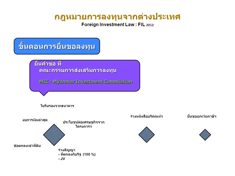 กฎหมายการลงทุนจากต่างประเทศ Foreign Investment Law : FIL 2012 ขั้นตอนการยื่นขอลงทุน ยื่นคำขอ ที่ ยื่นคำขอ ที่ คณะกรรมการส่งเสริมการลงทุน คณะกรรมการส่งเสริมการลงทุน MIC : Myanmar Investment Commission MIC : Myanmar Investment Commission งบการเงินล่าสุด ใบรับรองจากธนาคาร ประโยชน์ต่อเศรษฐกิจจาก โครงการฯ ร่างสัญญา - ที่ตกลงกับรัฐ (100 %) - JV ข้อตกลงเช่าที่ดิน ร่างหนังสือบริคณห์ฯยื่นขอยกเว้นภาษีฯ