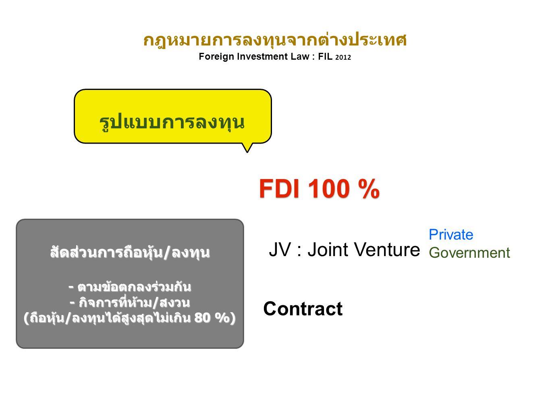 กฎหมายการลงทุนจากต่างประเทศ Foreign Investment Law : FIL 2012 FDI 100 % JV : Joint Venture รูปแบบการลงทุน Private Government Contract สัดส่วนการถือหุ้น / ลงทุน - ตามข้อตกลงร่วมกัน - กิจการที่ห้าม / สงวน ( ถือหุ้น / ลงทุนได้สูงสุดไม่เกิน 80 %)