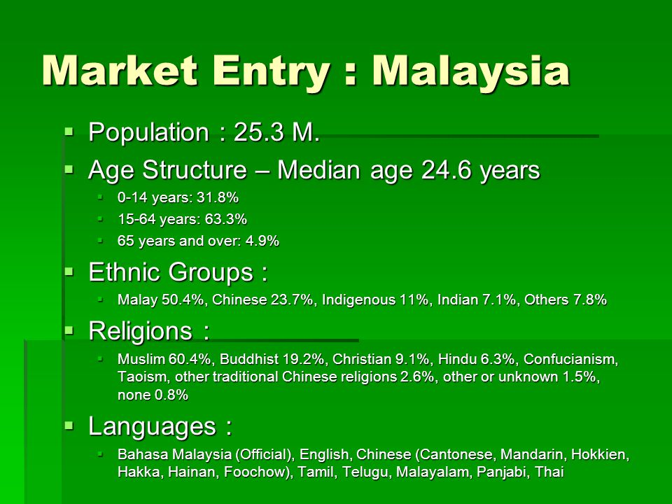 Market Entry : Malaysia  Population : 25.3 M.