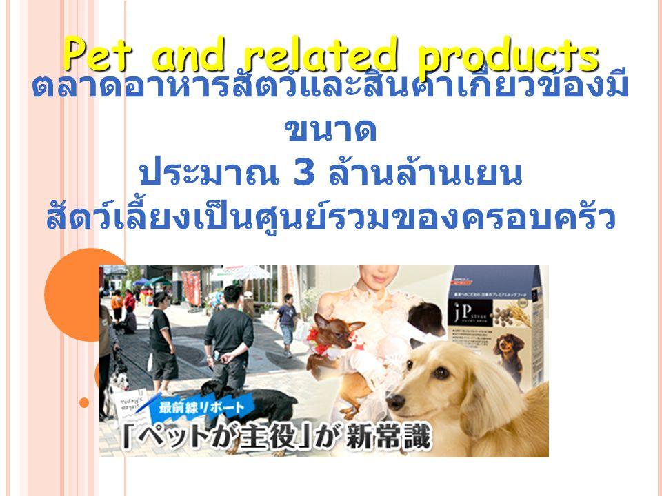 ตลาดอาหารสัตว์และสินค้าเกี่ยวข้องมี ขนาด ประมาณ 3 ล้านล้านเยน สัตว์เลี้ยงเป็นศูนย์รวมของครอบครัว Pet and related products