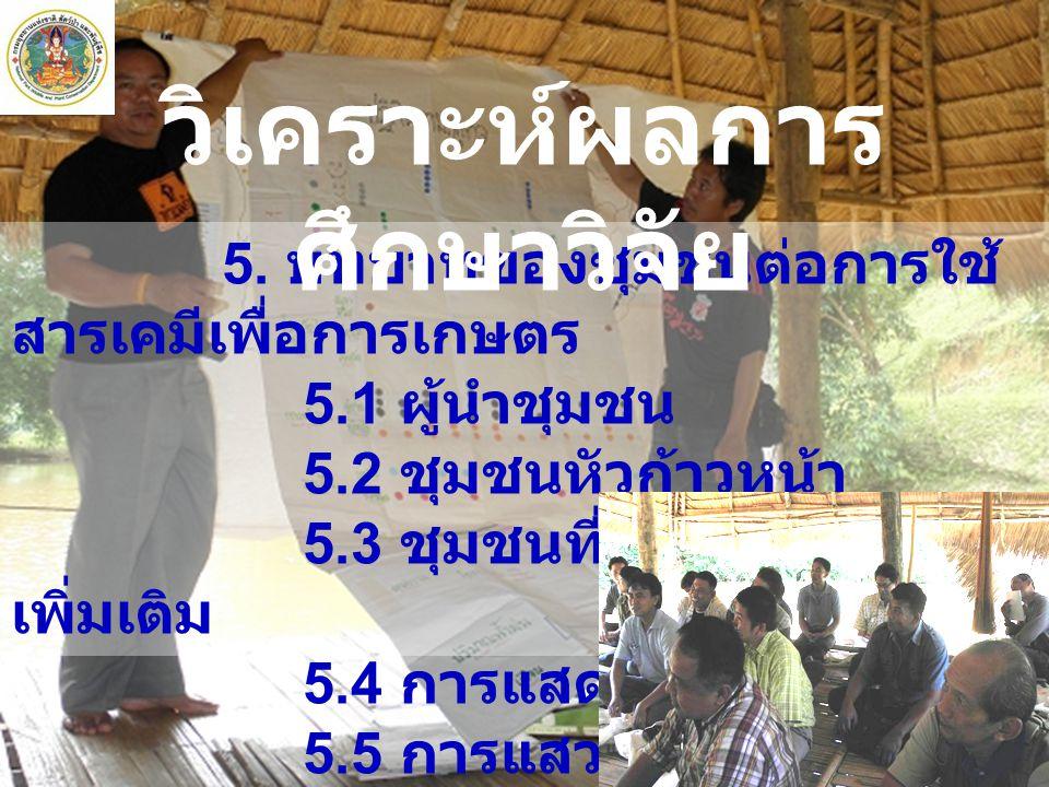 5. บทบาทของชุมชนต่อการใช้ สารเคมีเพื่อการเกษตร 5.1 ผู้นำชุมชน 5.2 ชุมชนหัวก้าวหน้า 5.3 ชุมชนที่ต้องการความรู้ เพิ่มเติม 5.4 การแสดงแบบอย่าง 5.5 การแสว