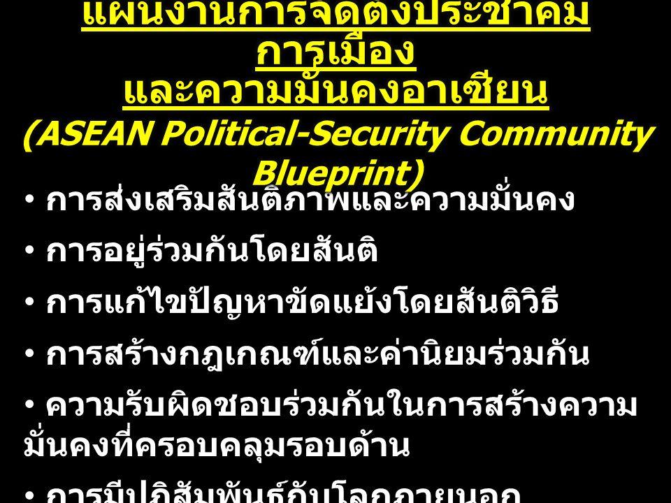 การเตรียมความพร้อมของ หน่วยงานด้านความมั่นคง นโยบายรัฐบาล คณะกรรมการอาเซียนแห่งชาติ คณะกรรมการดำเนินการเพื่อจัดตั้งประชาคมการเมืองและความมั่นคงอาเซียน ยุทธศาสตร์ของไทย แผนปฏิบัติการฯ ยุทธศาสตร์ของไทยเพื่อเตรียมความพร้อม สำหรับการจัดตั้ง APSC ภายในปี 2015 ( สมช.) แผนปฏิบัติการฯ ( ทุกกระทรวงฯ ) การปรับปรุงโครงสร้างองค์กร การเตรียมทรัพยากรเพื่อรองรับการเป็นประชาคม การสร้างความตระหนักรู้แก่เจ้าหน้าที่และประชาชน