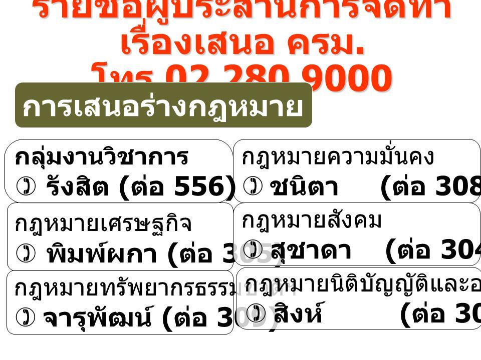 14 รายชื่อผู้ประสานการจัดทำ เรื่องเสนอ ครม. โทร 02 280 9000 การเสนอร่างกฎหมาย กฎหมายความมั่นคง  ชนิตา ( ต่อ 308) กลุ่มงานวิชาการ  รังสิต ( ต่อ 556)
