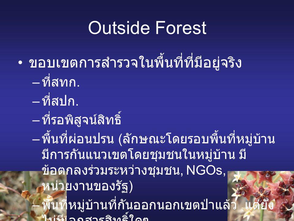Outside Forest ขอบเขตการสำรวจในพื้นที่ที่มีอยู่จริง – ที่สทก.