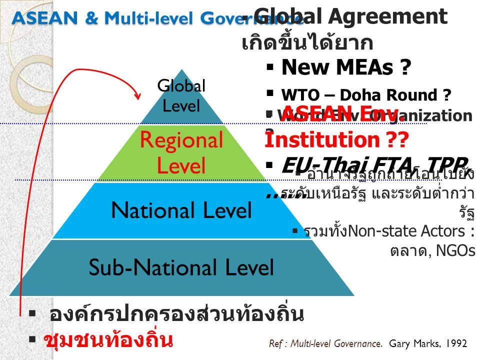 ASEAN & Multi-level Governance ASEAN & Multi-level Governance Global Level Regional Level National Level Sub-National Level  Global Agreement เกิดขึ้