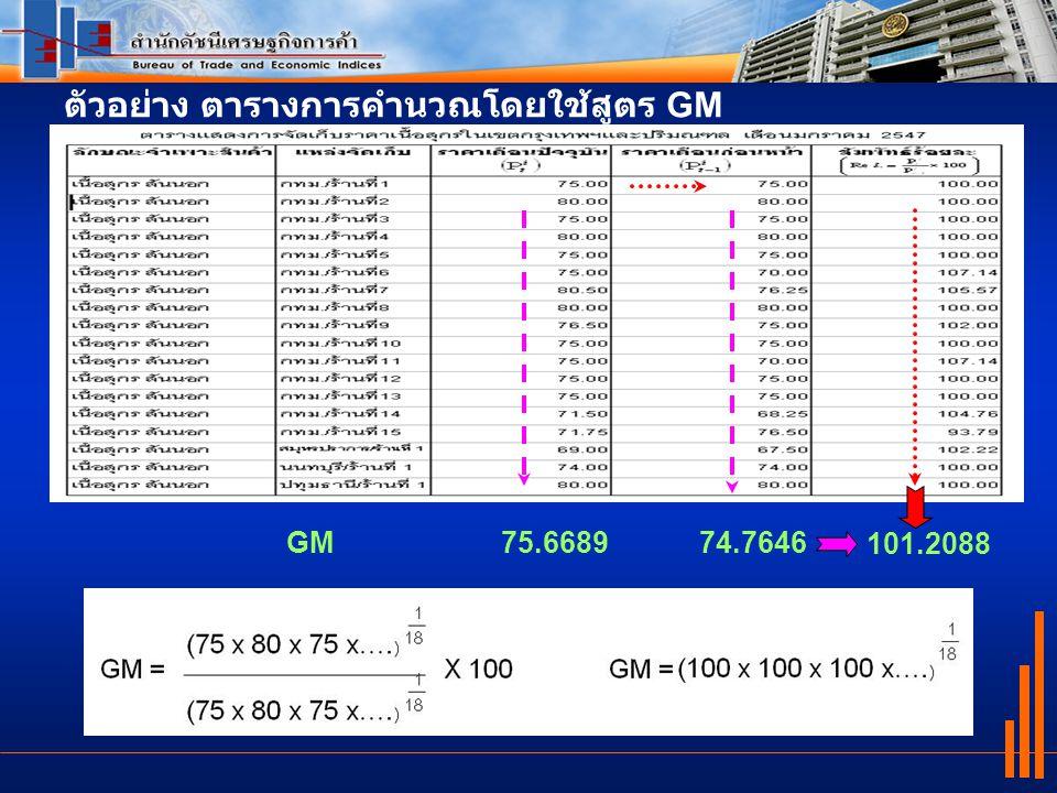 ตัวอย่าง ตารางการคำนวณโดยใช้สูตร GM GM 101.2088 75.6689 74.7646