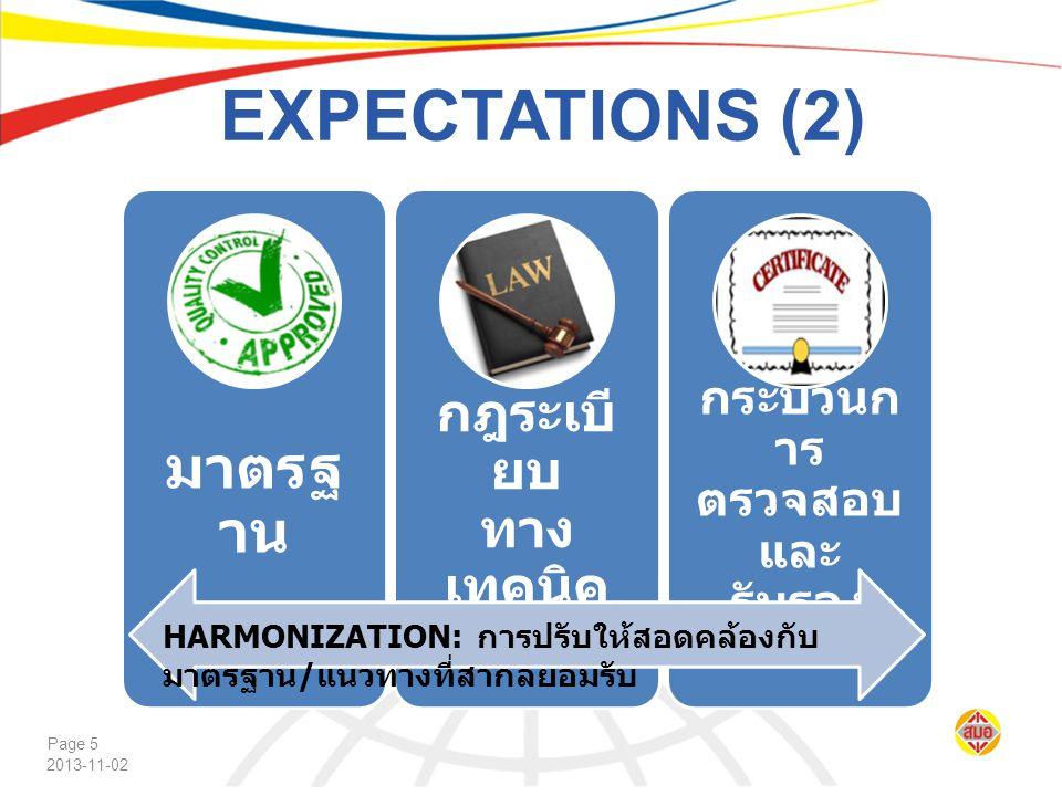 2013-11-02 Page 5 EXPECTATIONS (2) HARMONIZATION: การปรับให้สอดคล้องกับ มาตรฐาน / แนวทางที่สากลยอมรับ