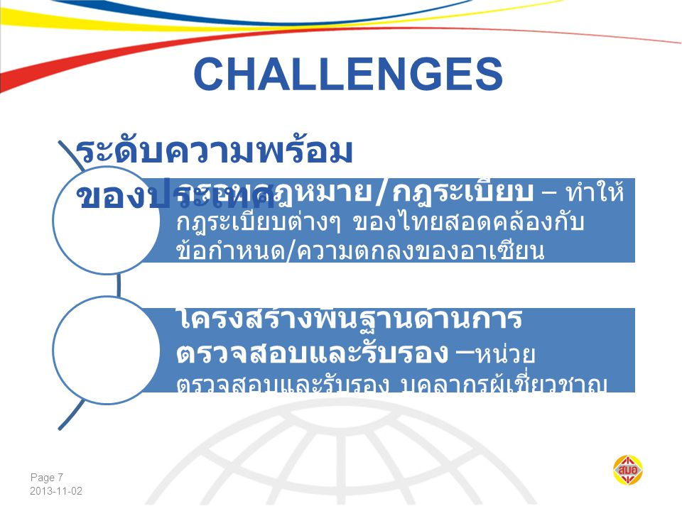 2013-11-02 Page 7 CHALLENGES ระดับความพร้อม ของประเทศ
