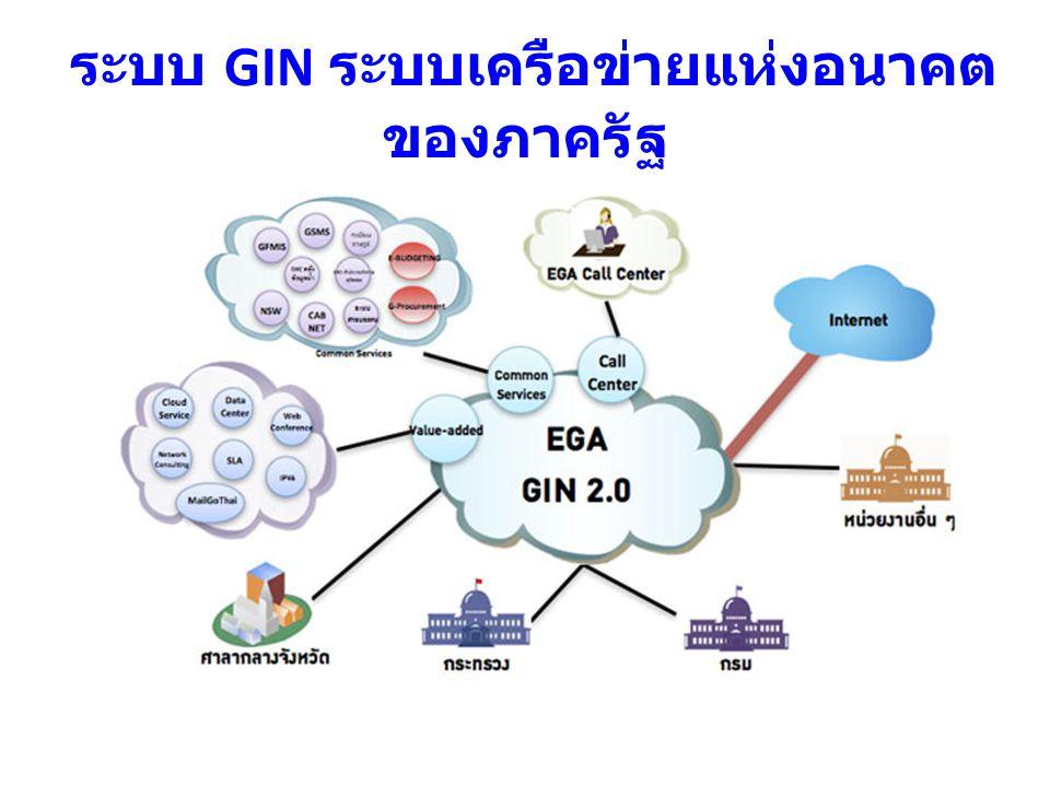 ระบบ GIN ระบบเครือข่ายแห่งอนาคต ของภาครัฐ